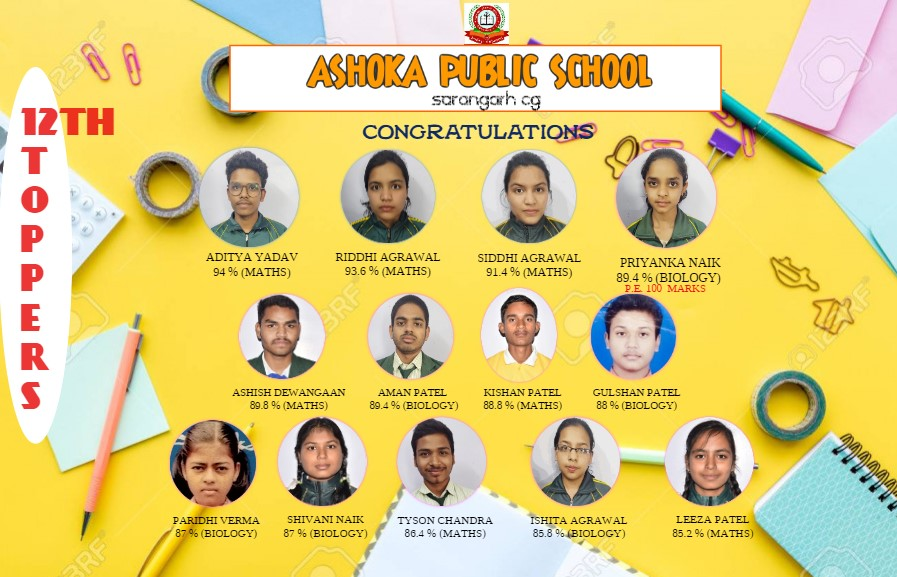 CBSE CLASS XII RESULT...
